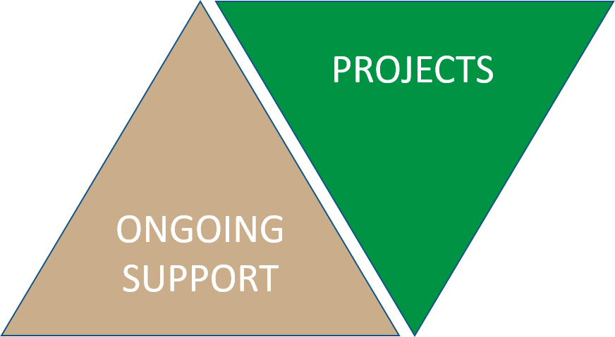 support-and-projects-triangles